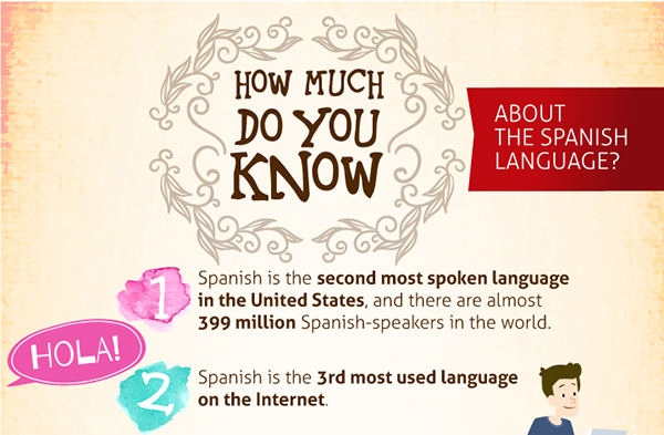 20 interesting facts about Spanish